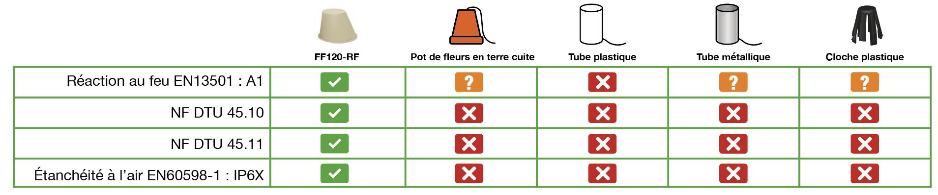 Risques_Non_Conformité_Cloche_Spots